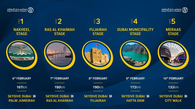 Dubai Tour 2018, Cycling race from 6th to 10th February 2018